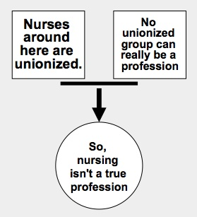 Roles and Functions of the Nurse   Video   Lesson Transcript   Study com SlideShare